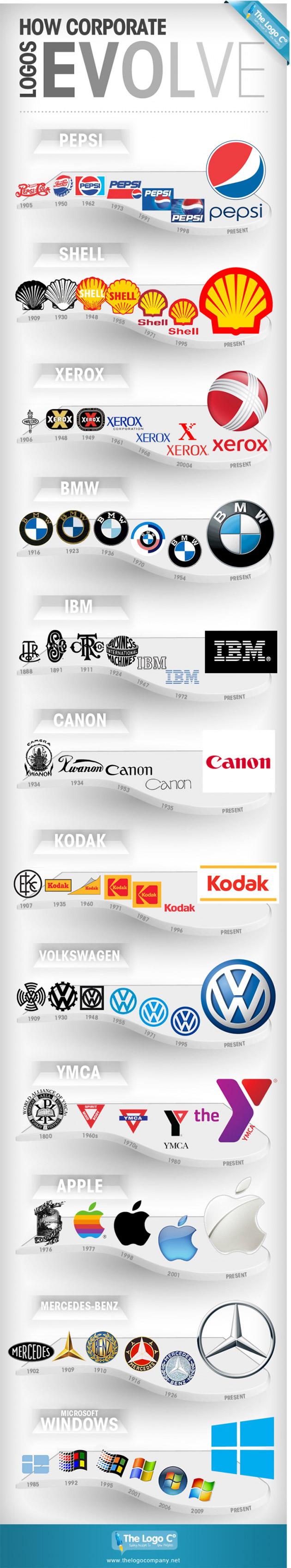 logo_history